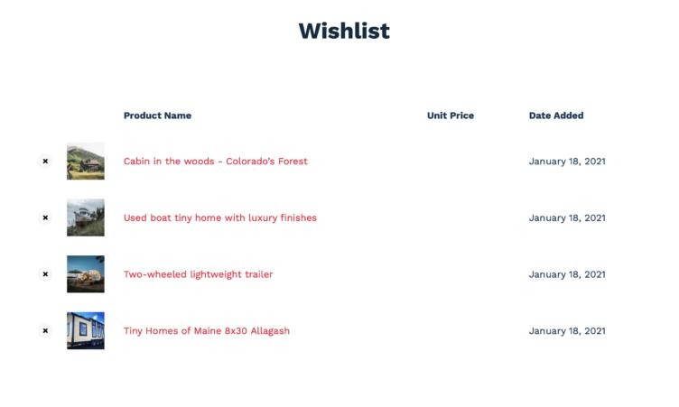 Users Wishlist